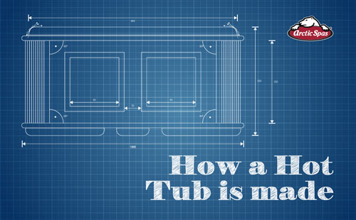 how a hot tub is made
